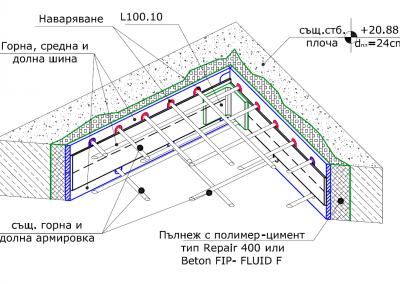Направа на технологичен отвор в стб.плоча за еднораменно стълбище